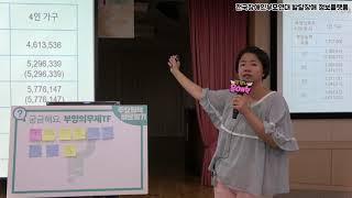 """""""부양의무자 기준 폐지의 의의와 미래"""" 부모교육 강의 영상내용"""
