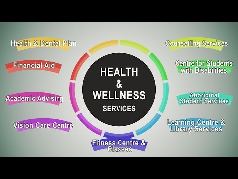 health and wellness body