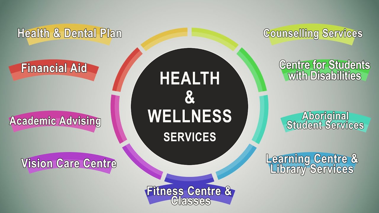 """health and wellness Wellness defined consistent with the world health organization's definition of """"health,"""" the 2013 global wellness tourism economy report defines wellness as a."""