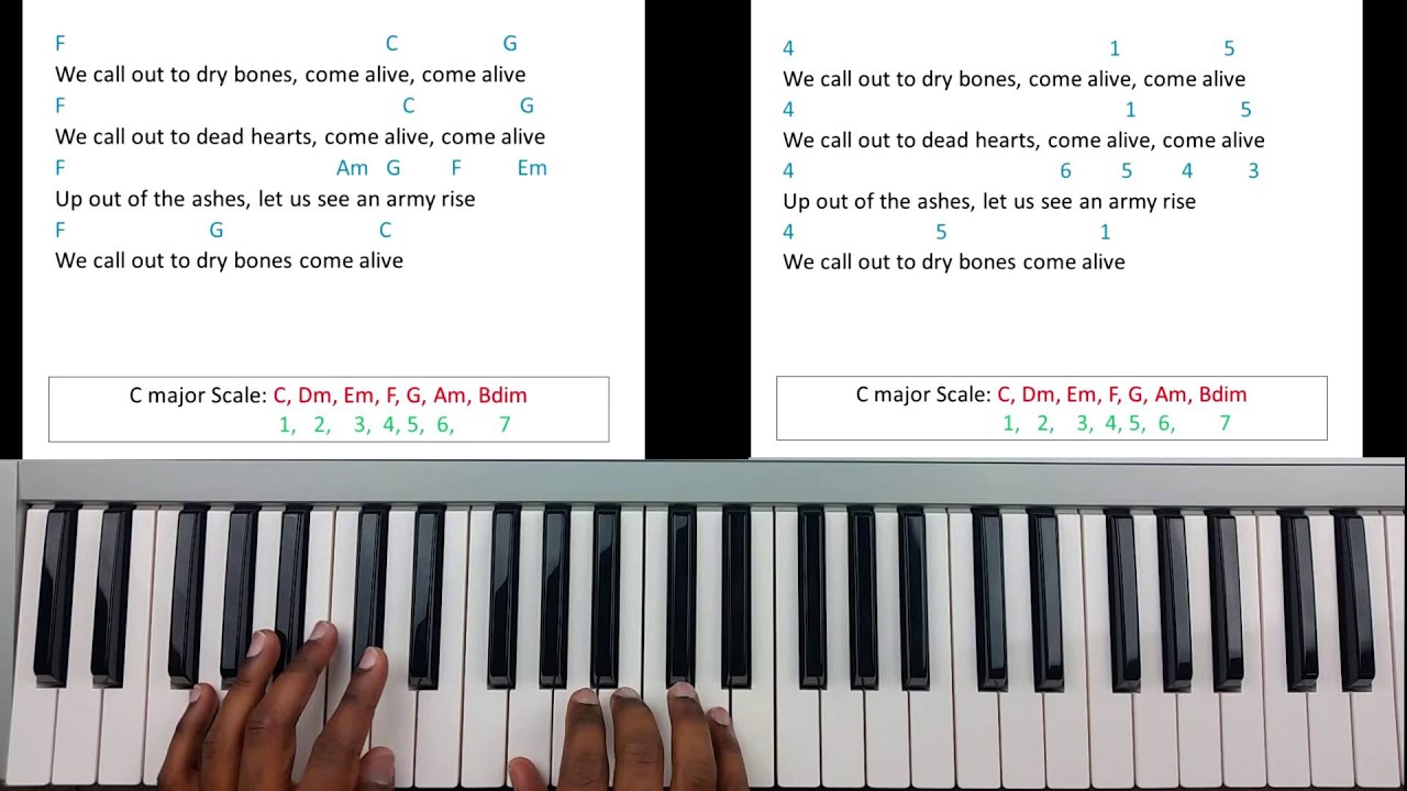 Come alive dry bones piano tutorial youtube come alive dry bones piano tutorial hexwebz Image collections