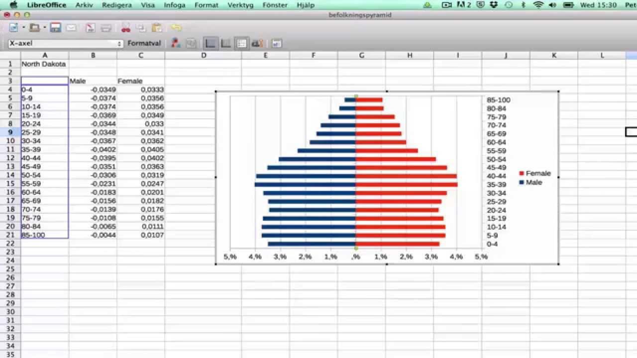 LibreOffice: befolkningspyramid