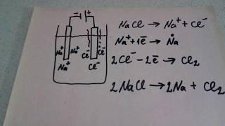электролиз расплавов электролитов. видео 2. на примере расплава хлорида натрия.