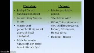 Britt Nielsen om August strindberg