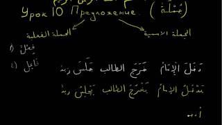 Арабский язык. урок 10 Глагольное предложение