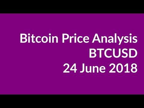 Bitcoin Price Analysis 24 June 2018: Bears In Control