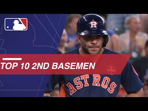 The top 10 second baseman in MLB right now