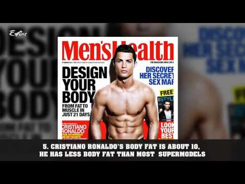 Top 10 facts about cristiano ronaldo CR7