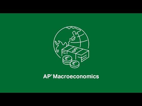 AP Macroeconomics: 4.5-4.7 Money Market, Monetary Policy, And Loanable Funds