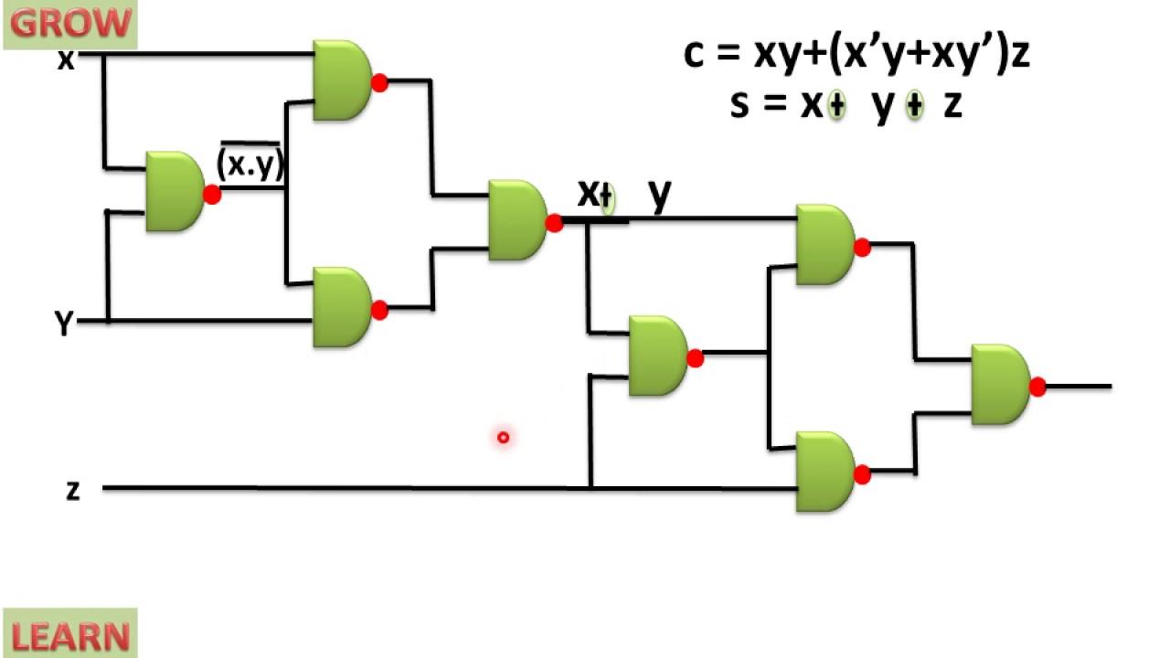 implimentation of full adder using nand gate  [ 1280 x 720 Pixel ]