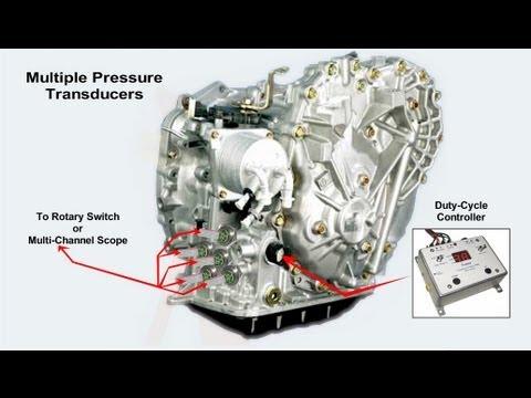 CVT Transmission Pressure Tests - YouTube