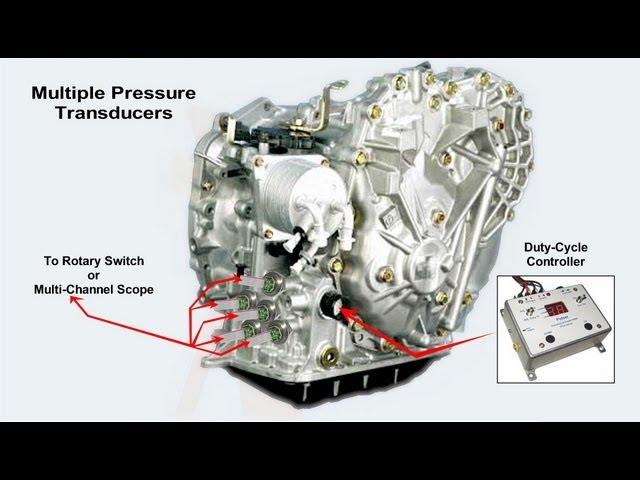 CVT Transmission Pressure Tests