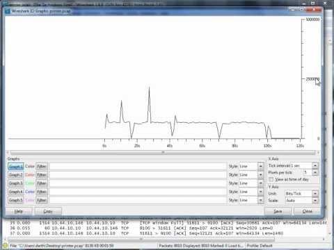 TCP Window Performance Analysis