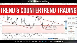 Forex - Trend Following & Countertrend Trading
