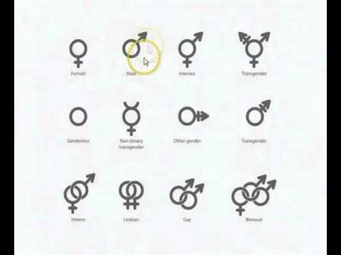 UK Is Now Rolling Gender Confusion in Schools (23 Gender List)