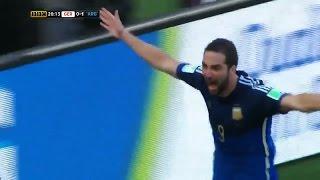 Argentina Campeón del Mundo en Brasil 2014