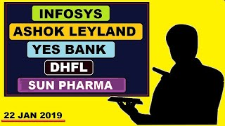(Infosys) (Ashok leyland) (DHFL) (Yes Bank) (Sun Pharma) today's news and update in Hindi by SMkC