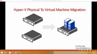 Disk2VHD - Hyper V Physical To Virtual Migration
