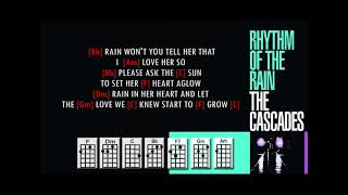 The Cascades ~ Rhythm of the Rain....(Ukulele PlayAlong w/Easy Chords)