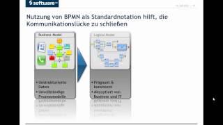 Dr. H. Schöning (Software AG) -- Aktuelle Trends in Unternehmenssoftware 1/2
