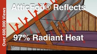 How Radiant Barrier Works - AtticFoil® Reflects Heat Coming Off The Roof