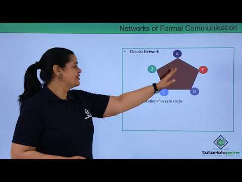 Networks Of Formal Communication