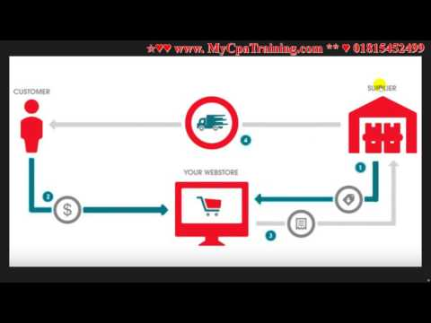 Drop Shipping Business System # Contact: 01764608434