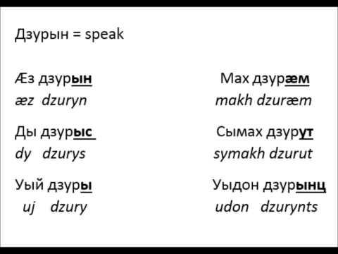 Ossetian lesson III: present tense conjugation