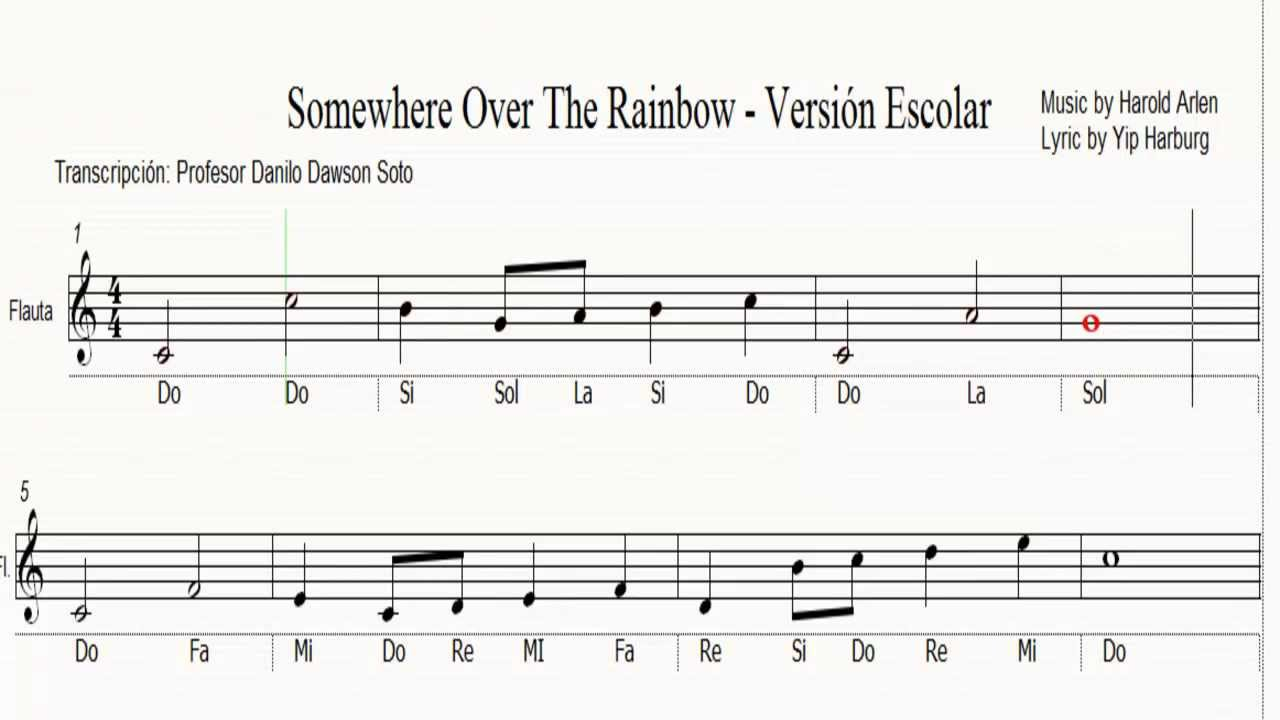 how to play somewhere over the rainbow on keyboard