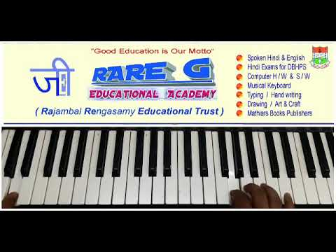 Chinna Machan Keyboard Notes For Students #mathiars