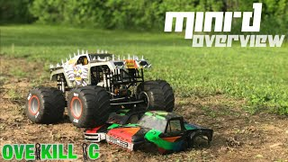 "Inside Project ""Mini-D"" 