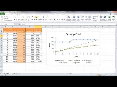 Create A Basic Burn-up Chart