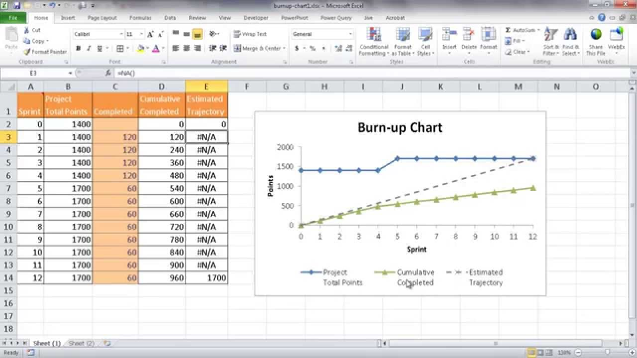 Create A Basic Burn Up Chart   YouTube