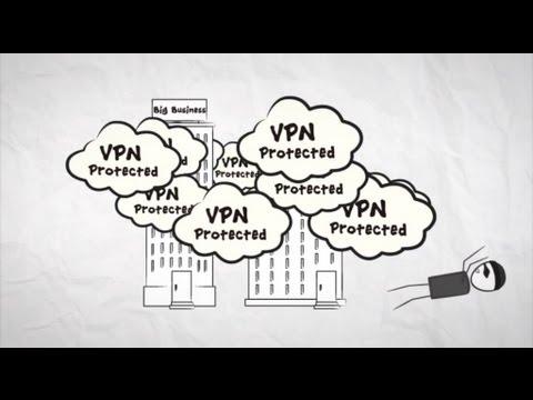 2- IPsec VPN Solution...VPN شرح