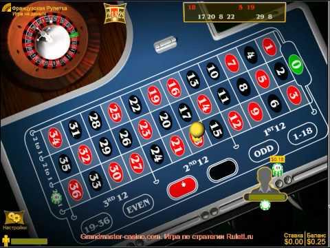 Video Grandmaster casino
