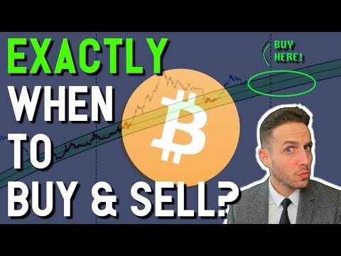 EXACTLY When You Should BUY And SELL BITCOIN? Excluding Bubbles Nets BTC Cheat Sheet?