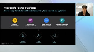 Amplify your pro developer skills with the Power Platform | INT153B