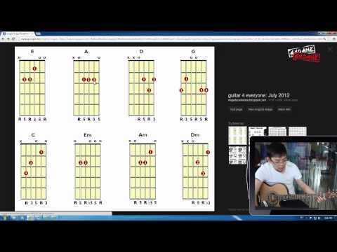 Daavka - Гитарийн Таб хэрхэн унших GuitarPro 6 программ /Guitar Tab how to read/