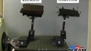 RAM® Mounts Vehicle Laptop Mount Shake Test