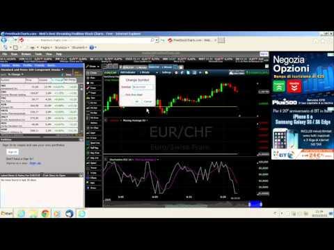 Guadagnare con il trading on line, opzioni binarie 60 secondi