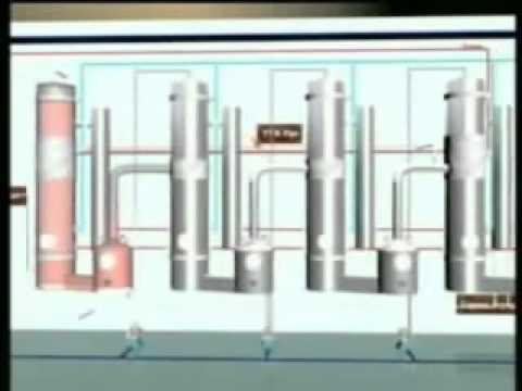 Milk Processing Plant   Animation