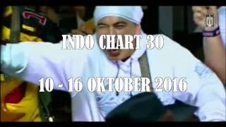 Chart Lagu Indonesia - INDO CHART 30 (10-16 OKTOBER 2016)
