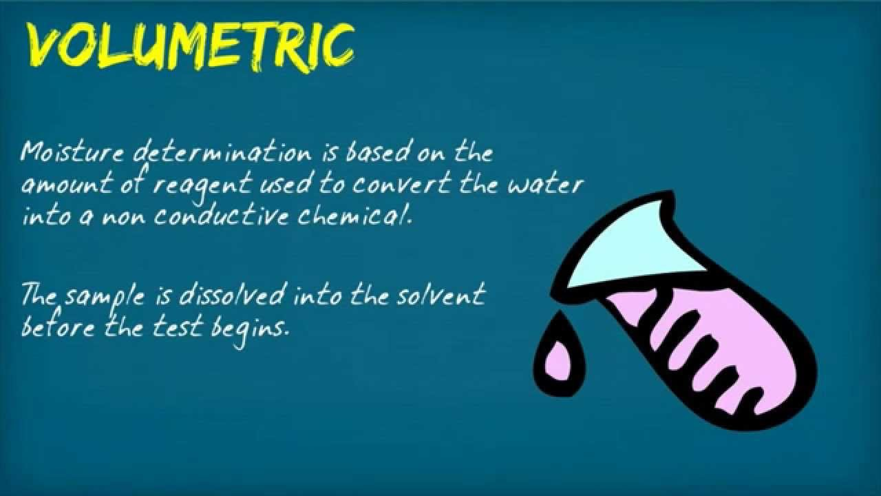 how to find water content