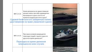 ГИМС ВВП, Урок 12, экзаменационные вопросы по эксплуатации маломерных судов
