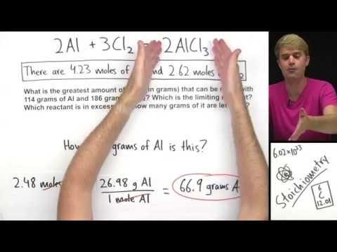 Limiting Reactant Practice Problem (Advanced)