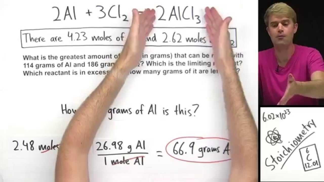 Limiting Reactant Practice Problem Advanced