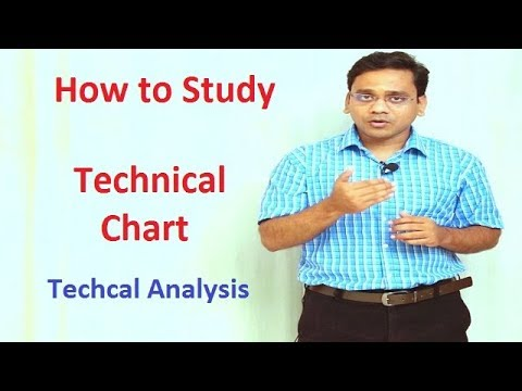 [Hindi]How to study technical charts and do Technical trend