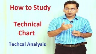 [Hindi]How to study technical charts and do Technical trend analysis of stocks in India?