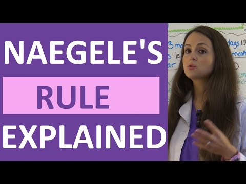 Naegele's Rule Example with Practice Questions for Maternity Nursing NCLEX Review (Nagele's Rule)