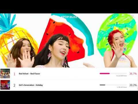 "[MAMA NEWS] Mnet Asian Music Awards ""MAMA"" 2017 - CURRENT RANKINGS | Update : Nov 5, 2017"