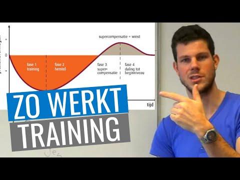 Wat is training,